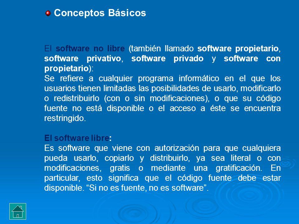 El software no libre (también llamado software propietario, software privativo, software privado y software con propietario): Se refiere a cualquier p