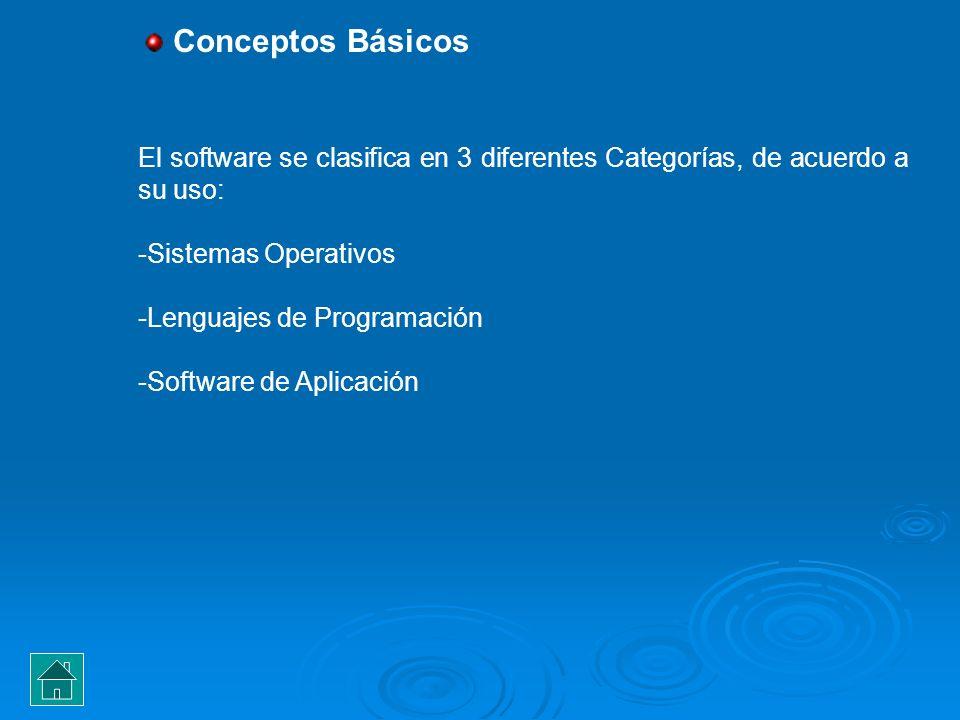 El software se clasifica en 3 diferentes Categorías, de acuerdo a su uso: -Sistemas Operativos -Lenguajes de Programación -Software de Aplicación Conc