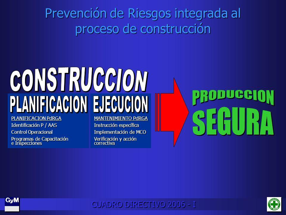PLANIFICACION PdRGA Identificación P / AAS Control Operacional Programas de Capacitación e Inspecciones MANTENIMIENTO PdRGA Instrucción específica Imp