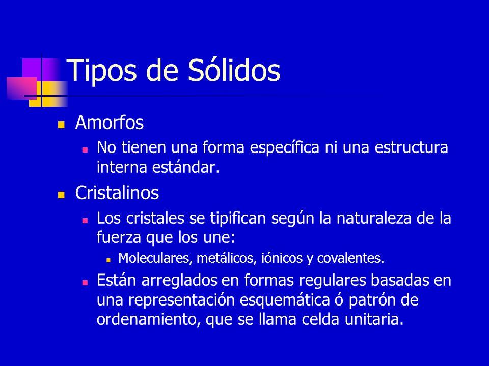 Tipos de Sólidos Amorfos No tienen una forma específica ni una estructura interna estándar. Cristalinos Los cristales se tipifican según la naturaleza