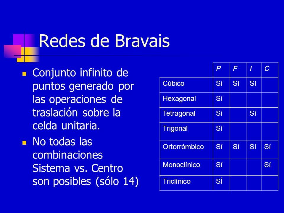 Redes de Bravais Conjunto infinito de puntos generado por las operaciones de traslación sobre la celda unitaria. No todas las combinaciones Sistema vs