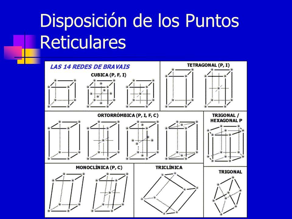 Disposición de los Puntos Reticulares Detallemos al Sistema Ortorrómbico que tiene las cuatro disposiciones: IFCP