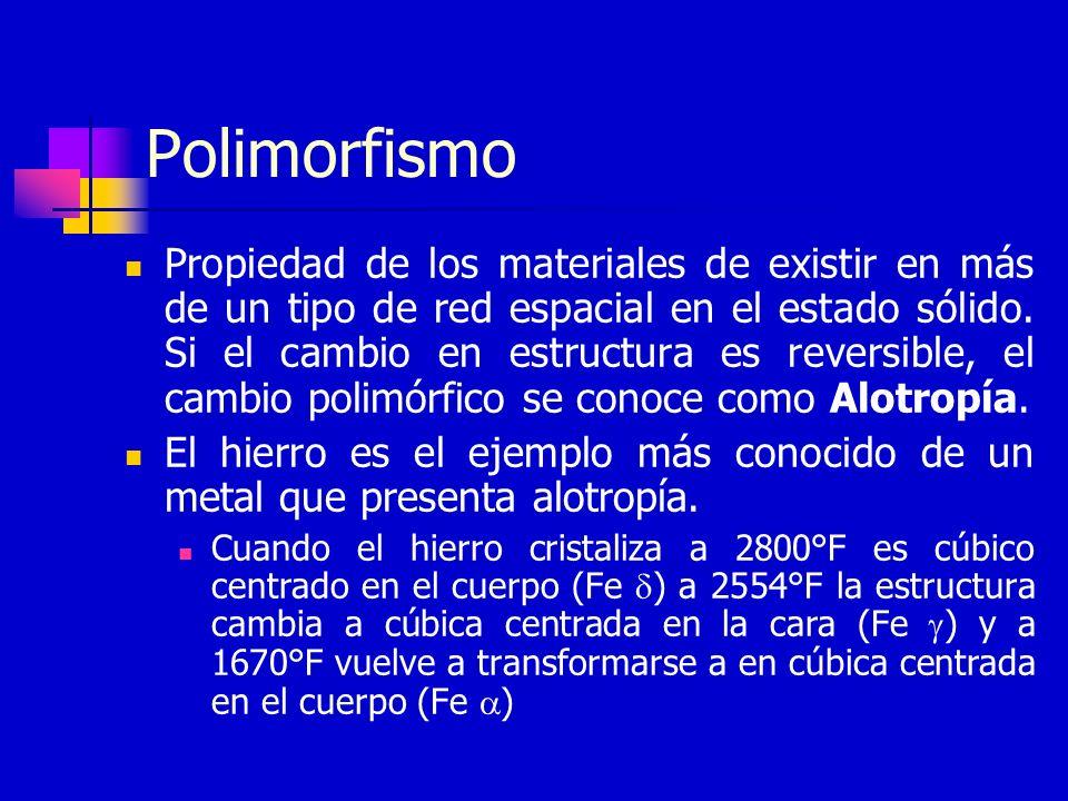 Polimorfismo Propiedad de los materiales de existir en más de un tipo de red espacial en el estado sólido. Si el cambio en estructura es reversible, e