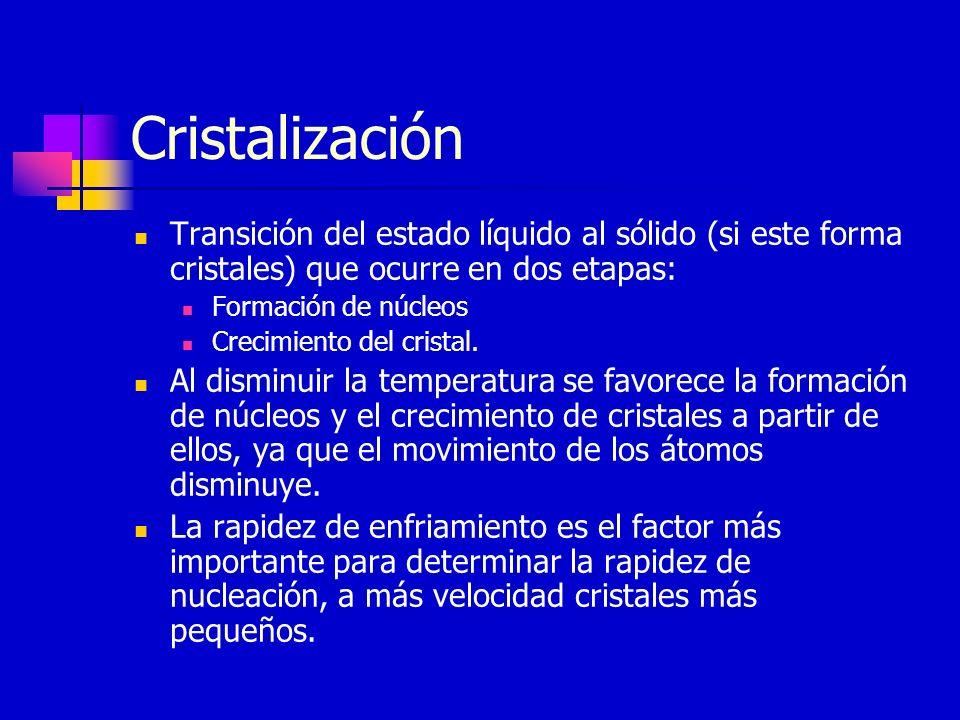 Cristalización Transición del estado líquido al sólido (si este forma cristales) que ocurre en dos etapas: Formación de núcleos Crecimiento del crista