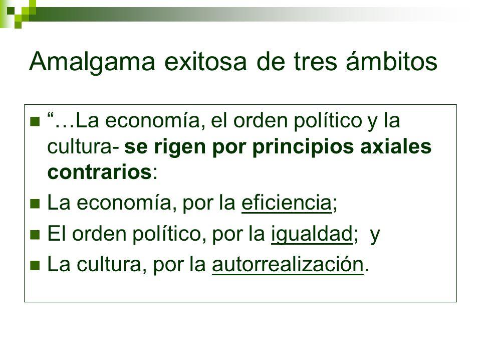 Amalgama exitosa de tres ámbitos …La economía, el orden político y la cultura- se rigen por principios axiales contrarios: La economía, por la eficien