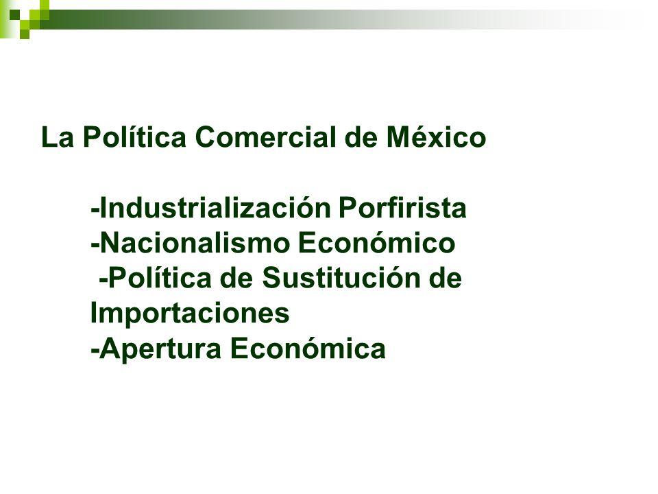La Política Comercial de México -Industrialización Porfirista -Nacionalismo Económico -Política de Sustitución de Importaciones -Apertura Económica