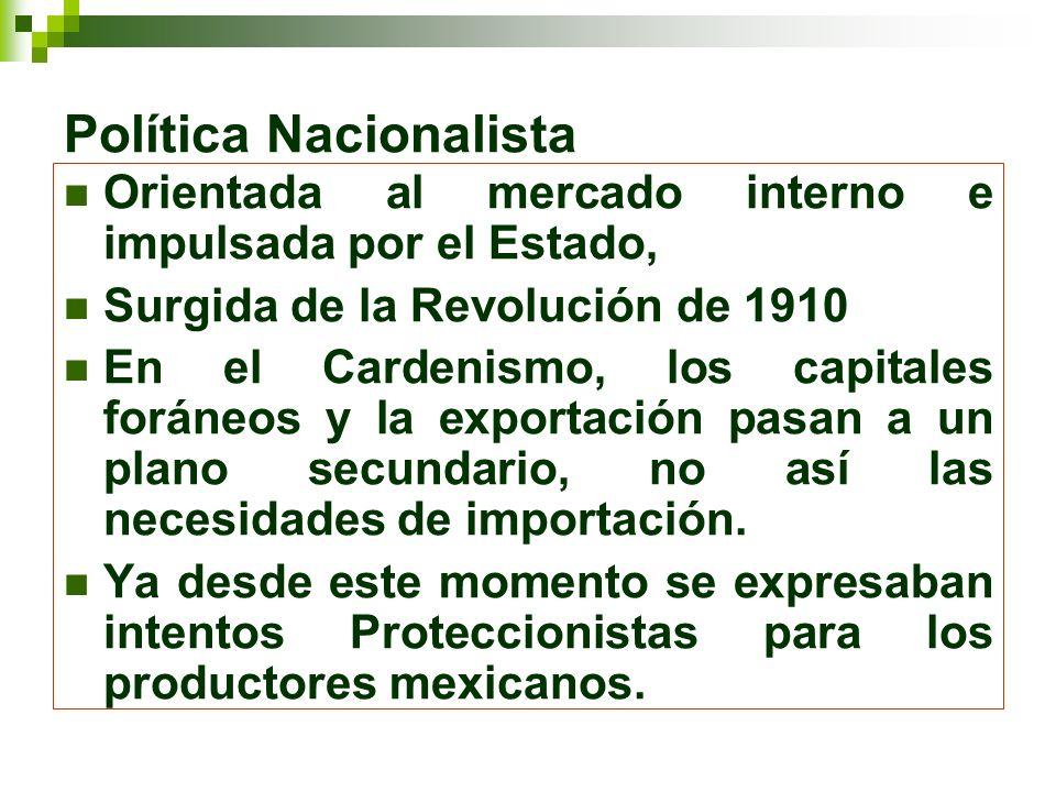 Política Nacionalista Orientada al mercado interno e impulsada por el Estado, Surgida de la Revolución de 1910 En el Cardenismo, los capitales foráneo