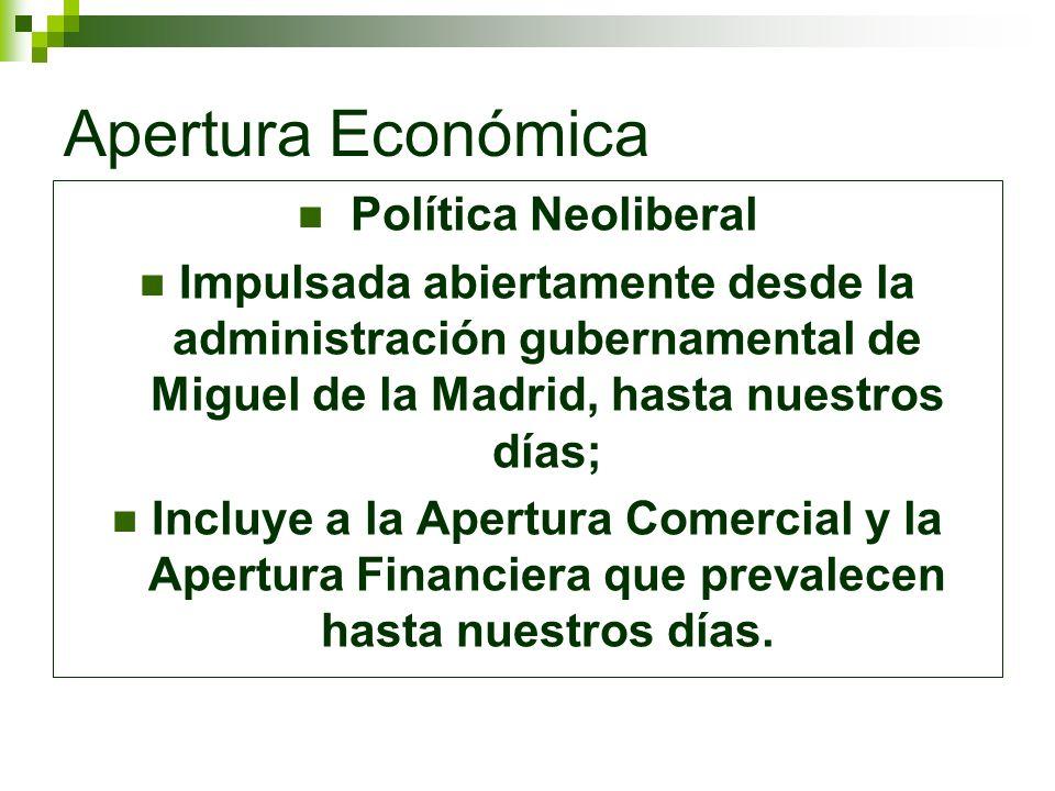 Apertura Económica Política Neoliberal Impulsada abiertamente desde la administración gubernamental de Miguel de la Madrid, hasta nuestros días; Inclu