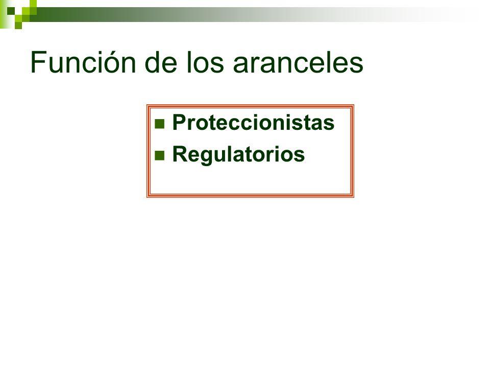 Función de los aranceles Proteccionistas Regulatorios