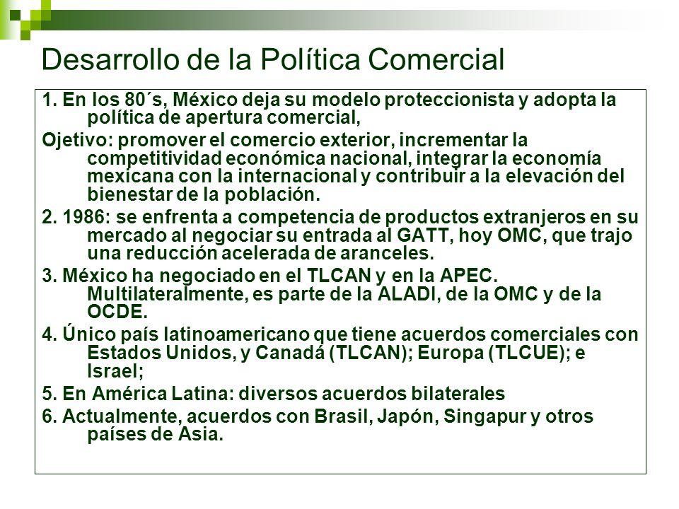 Desarrollo de la Política Comercial 1. En los 80´s, México deja su modelo proteccionista y adopta la política de apertura comercial, Ojetivo: promover