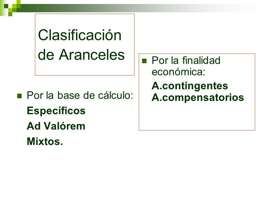 Clasificación de Aranceles Por la base de cálculo: Específicos Ad Valórem Mixtos. Por la finalidad económica: A.contingentes A.compensatorios