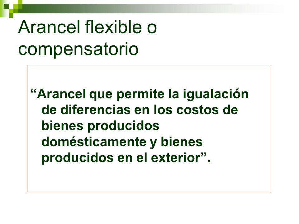 Arancel flexible o compensatorio Arancel que permite la igualación de diferencias en los costos de bienes producidos domésticamente y bienes producido