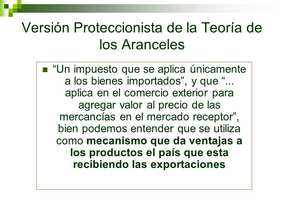 Versión Proteccionista de la Teoría de los Aranceles Un impuesto que se aplica únicamente a los bienes importados, y que... aplica en el comercio exte