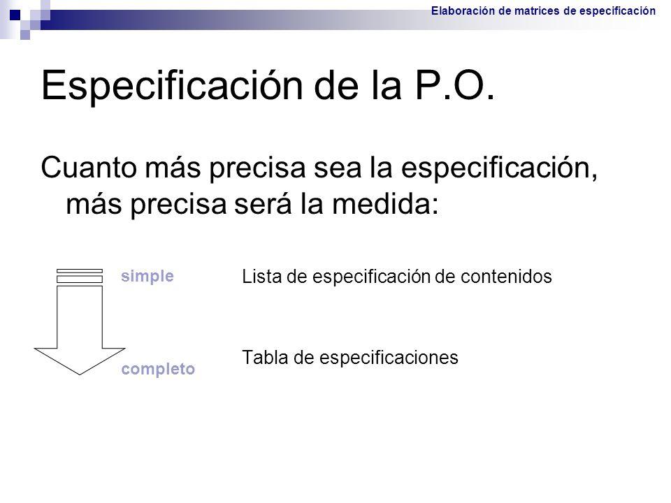 Especificación de la P.O. Cuanto más precisa sea la especificación, más precisa será la medida: Lista de especificación de contenidos Tabla de especif