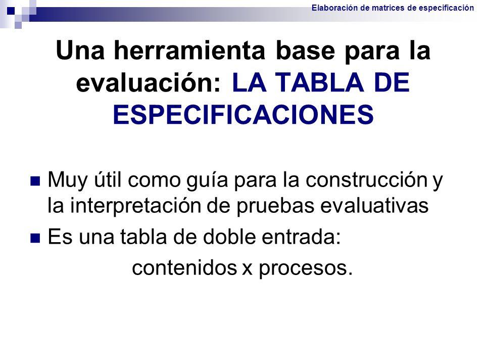 Una herramienta base para la evaluación: LA TABLA DE ESPECIFICACIONES Muy útil como guía para la construcción y la interpretación de pruebas evaluativ