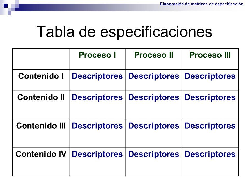 Tabla de especificaciones Proceso IProceso IIProceso III Contenido IDescriptores Contenido IIDescriptores Contenido IIIDescriptores Contenido IVDescri