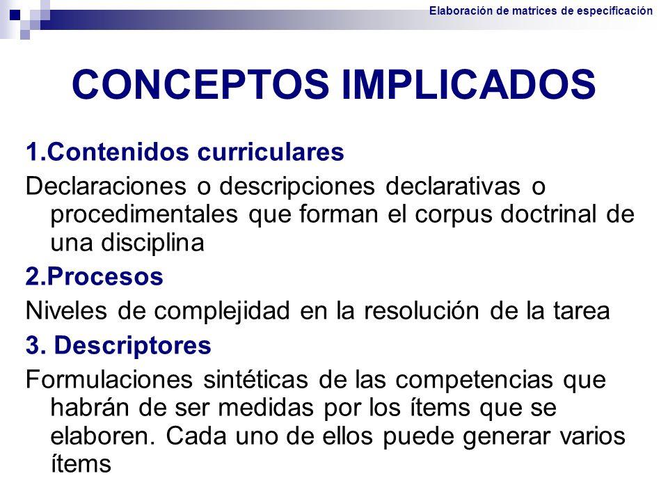 CONCEPTOS IMPLICADOS 1.Contenidos curriculares Declaraciones o descripciones declarativas o procedimentales que forman el corpus doctrinal de una disc