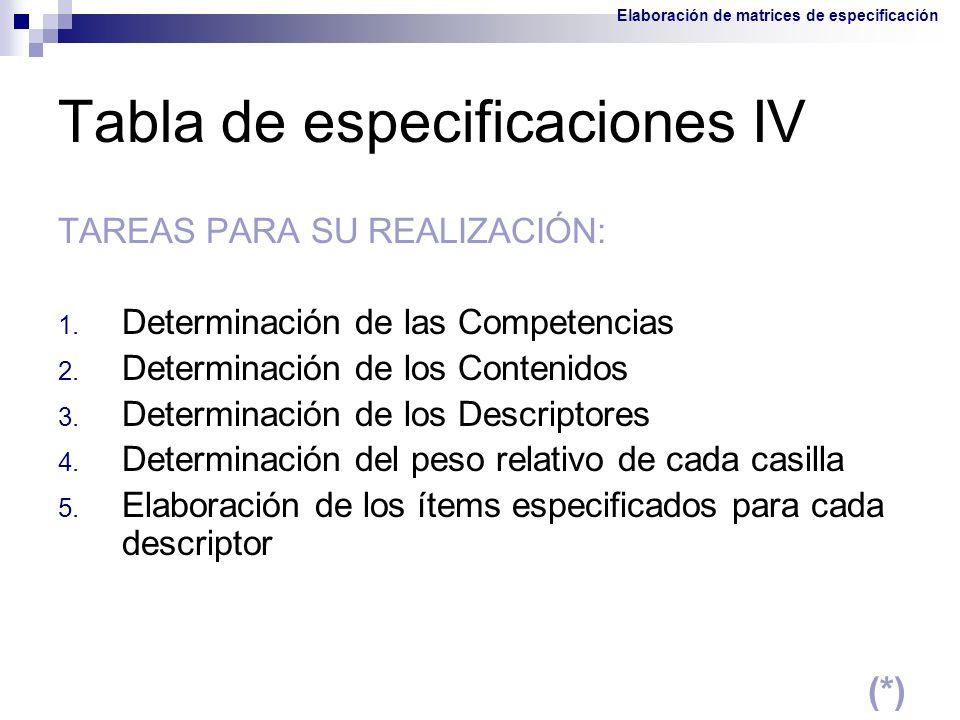 Tabla de especificaciones IV TAREAS PARA SU REALIZACIÓN: 1. Determinación de las Competencias 2. Determinación de los Contenidos 3. Determinación de l