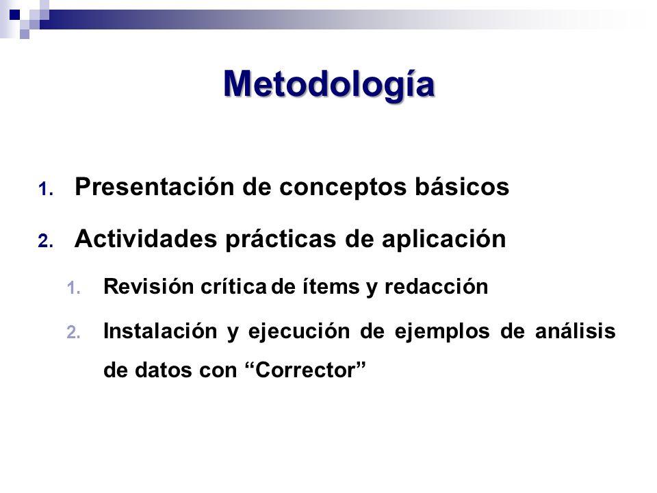 Metodología 1. Presentación de conceptos básicos 2. Actividades prácticas de aplicación 1. Revisión crítica de ítems y redacción 2. Instalación y ejec