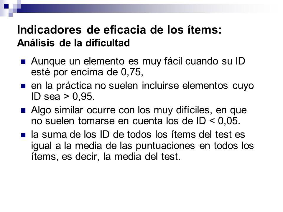Indicadores de eficacia de los ítems: Análisis de la dificultad Aunque un elemento es muy fácil cuando su ID esté por encima de 0,75, en la práctica n