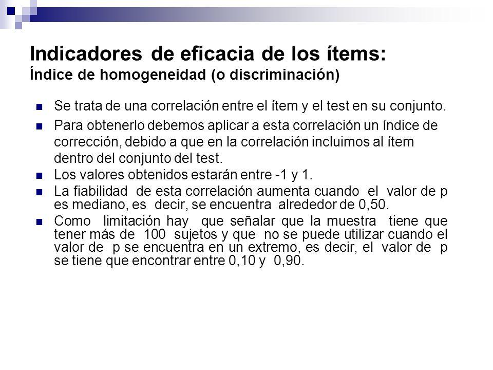 Indicadores de eficacia de los ítems: Índice de homogeneidad (o discriminación) Se trata de una correlación entre el ítem y el test en su conjunto. Pa