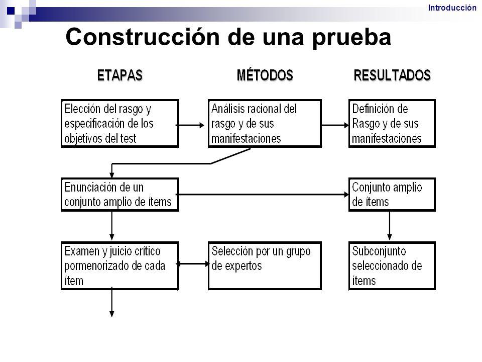 ETAPASMÉTODOSRESULTADOS Adaptado de SANTIESTEBAN REQUENA, C.