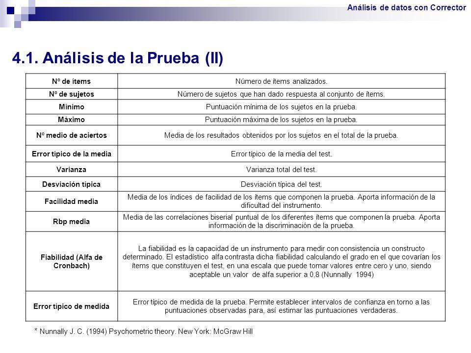4.1. Análisis de la Prueba (II) Nº de ítemsNúmero de ítems analizados. Nº de sujetosNúmero de sujetos que han dado respuesta al conjunto de ítems. Mín