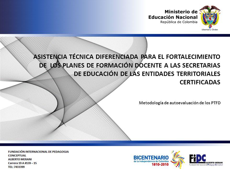1. Metodología de autoevaluación Plan Territorial de Formación Docente