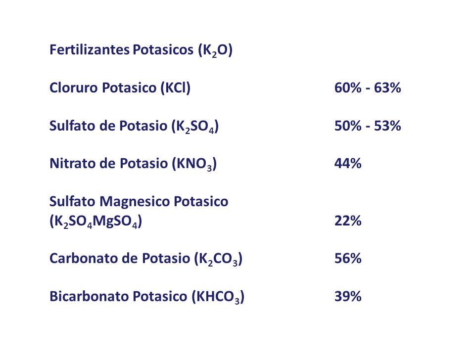 Fertilizantes Potasicos (K 2 O) Cloruro Potasico (KCl)60% - 63% Sulfato de Potasio (K 2 SO 4 )50% - 53% Nitrato de Potasio (KNO 3 )44% Sulfato Magnesi