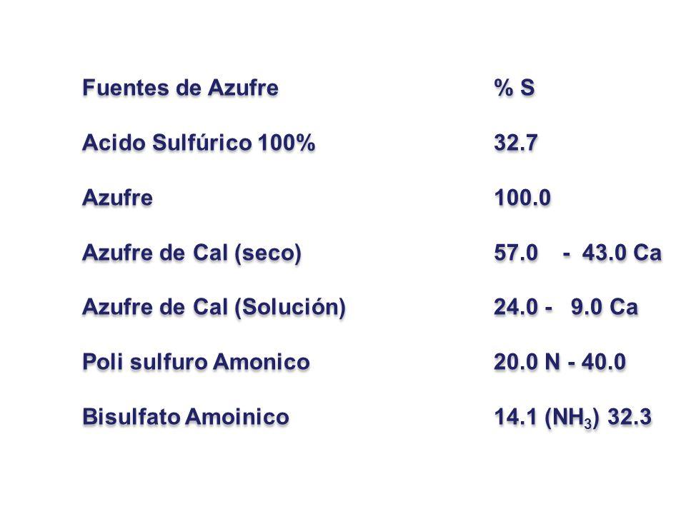 Fuentes de Azufre% S Acido Sulfúrico 100%32.7 Azufre100.0 Azufre de Cal (seco)57.0- 43.0 Ca Azufre de Cal (Solución)24.0 - 9.0 Ca Poli sulfuro Amonico