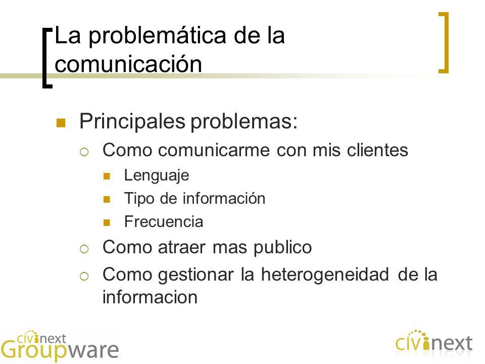 La problemática de la comunicación Principales problemas: Como comunicarme con mis clientes Lenguaje Tipo de información Frecuencia Como atraer mas pu