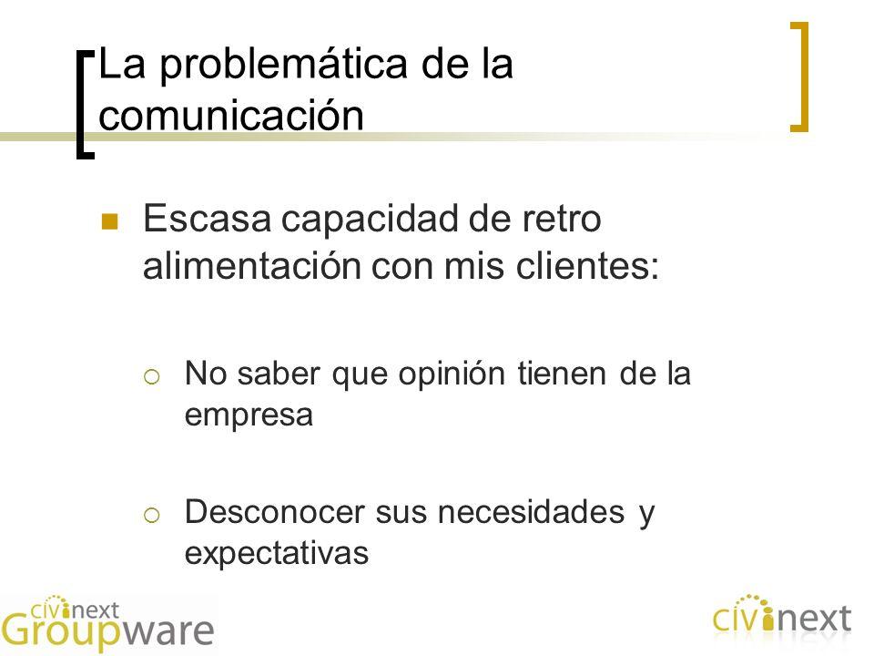 La problemática de la comunicación Escasa capacidad de retro alimentación con mis clientes: No saber que opinión tienen de la empresa Desconocer sus n