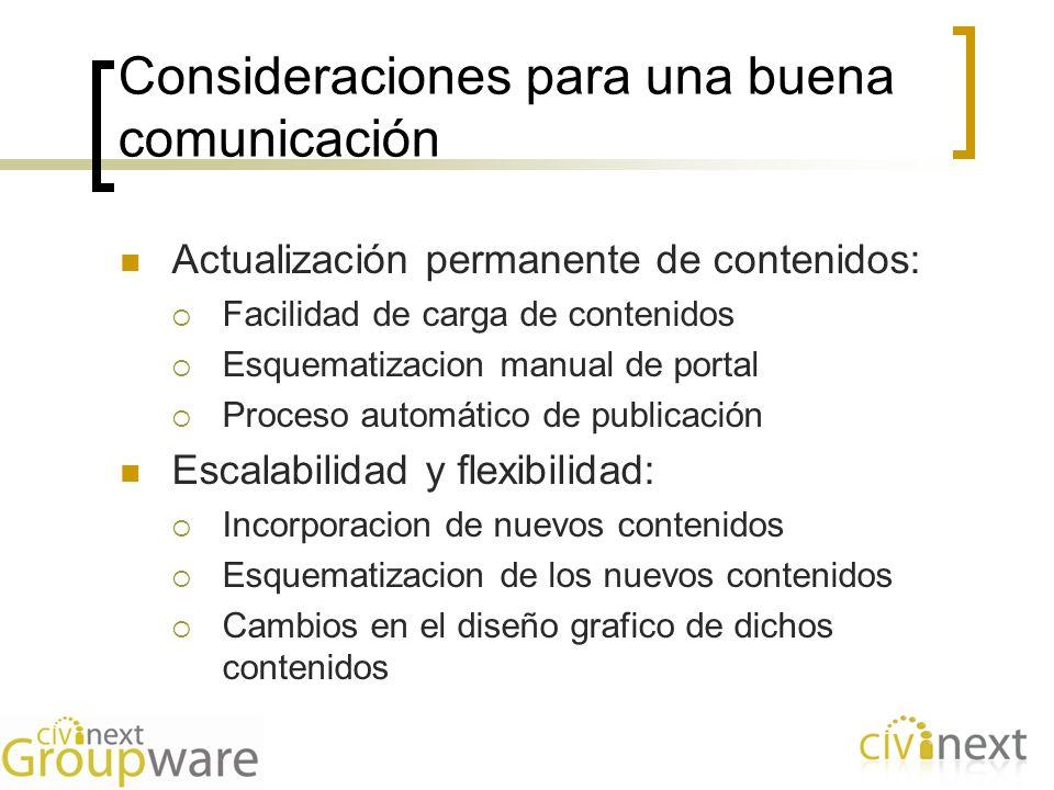 Consideraciones para una buena comunicación Actualización permanente de contenidos: Facilidad de carga de contenidos Esquematizacion manual de portal
