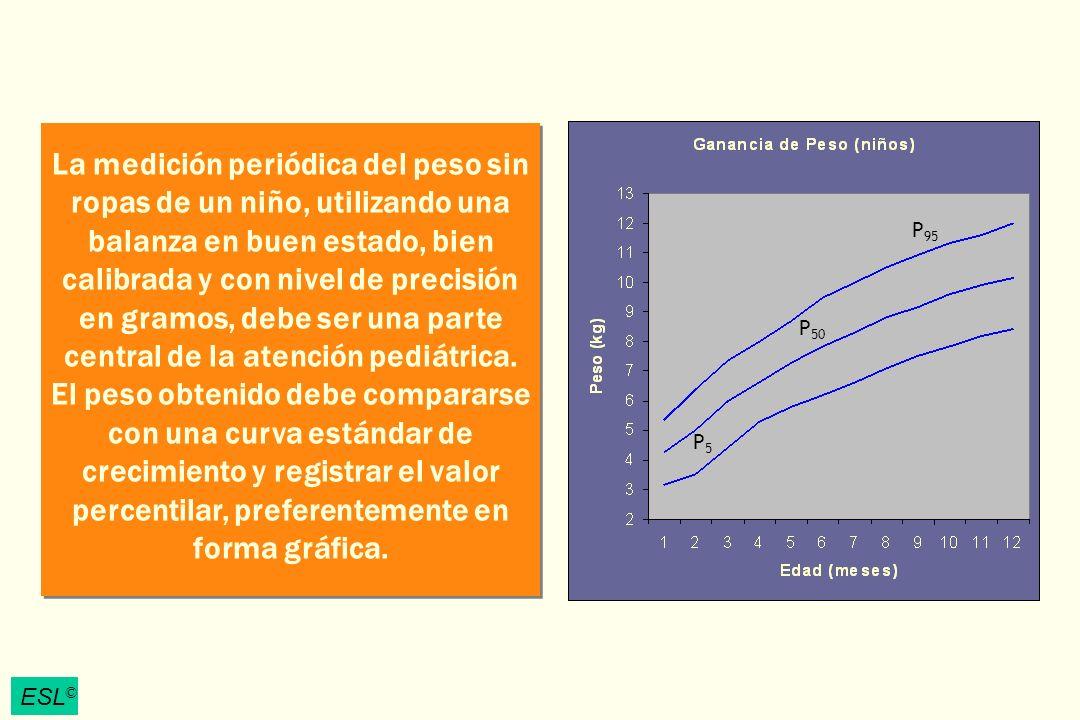 ESL © La medición periódica del peso sin ropas de un niño, utilizando una balanza en buen estado, bien calibrada y con nivel de precisión en gramos, d