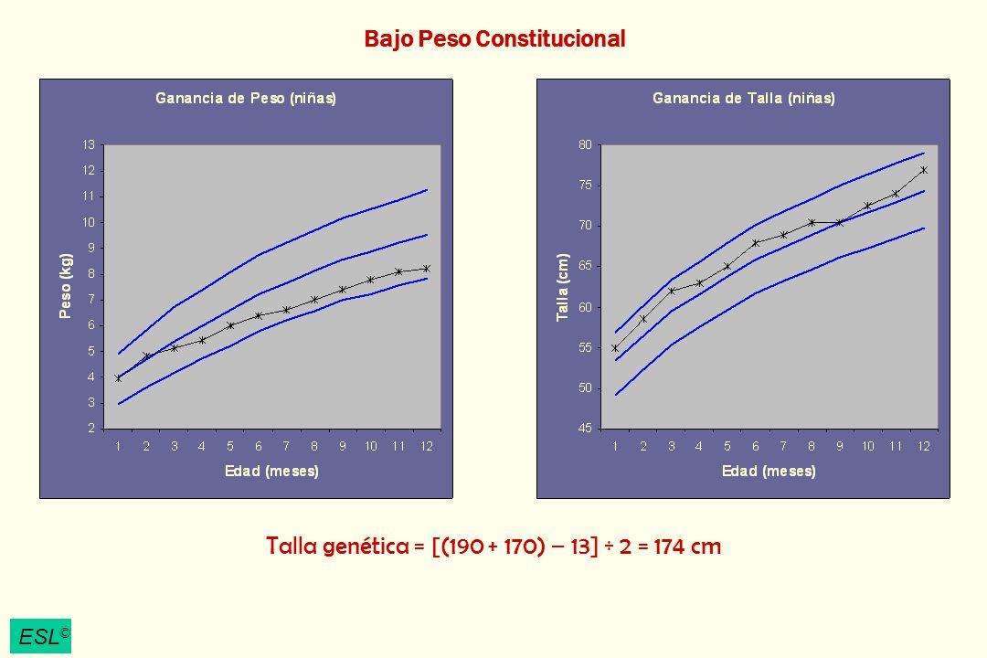ESL © Bajo Peso Constitucional Talla genética = [(190 + 170) – 13] ÷ 2 = 174 cm