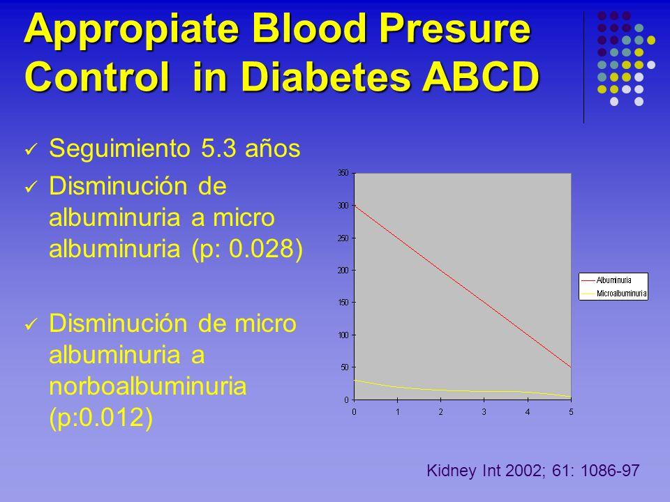 Appropiate Blood Presure Control in Diabetes ABCD Seguimiento 5.3 años Disminución de albuminuria a micro albuminuria (p: 0.028) Disminución de micro