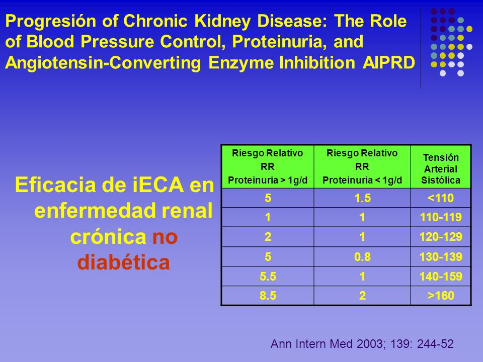 Progresión of Chronic Kidney Disease: The Role of Blood Pressure Control, Proteinuria, and Angiotensin-Converting Enzyme Inhibition AIPRD Eficacia de