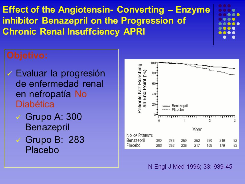 Effect of the Angiotensin- Converting – Enzyme inhibitor Benazepril on the Progression of Chronic Renal Insuffciency APRI Objetivo: Evaluar la progres