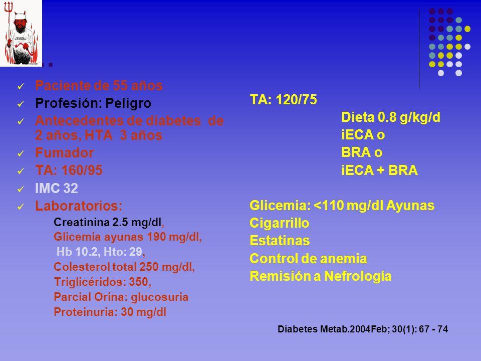 … Paciente de 55 años Profesión: Peligro Antecedentes de diabetes de 2 años, HTA 3 años Fumador TA: 160/95 IMC 32 Laboratorios: Creatinina 2.5 mg/dl,