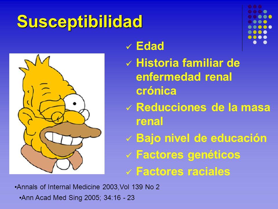 Susceptibilidad Edad Historia familiar de enfermedad renal crónica Reducciones de la masa renal Bajo nivel de educación Factores genéticos Factores ra