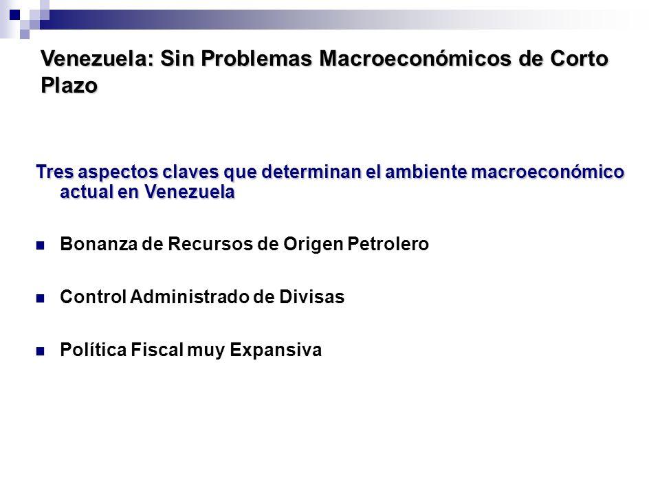 Reassessing Fiscal Policy: A view from the South Tres aspectos claves que determinan el ambiente macroeconómico actual en Venezuela Bonanza de Recurso