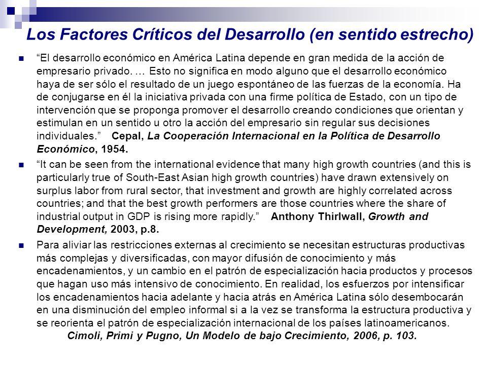 Los Factores Críticos del Desarrollo (en sentido estrecho) El desarrollo económico en América Latina depende en gran medida de la acción de empresario