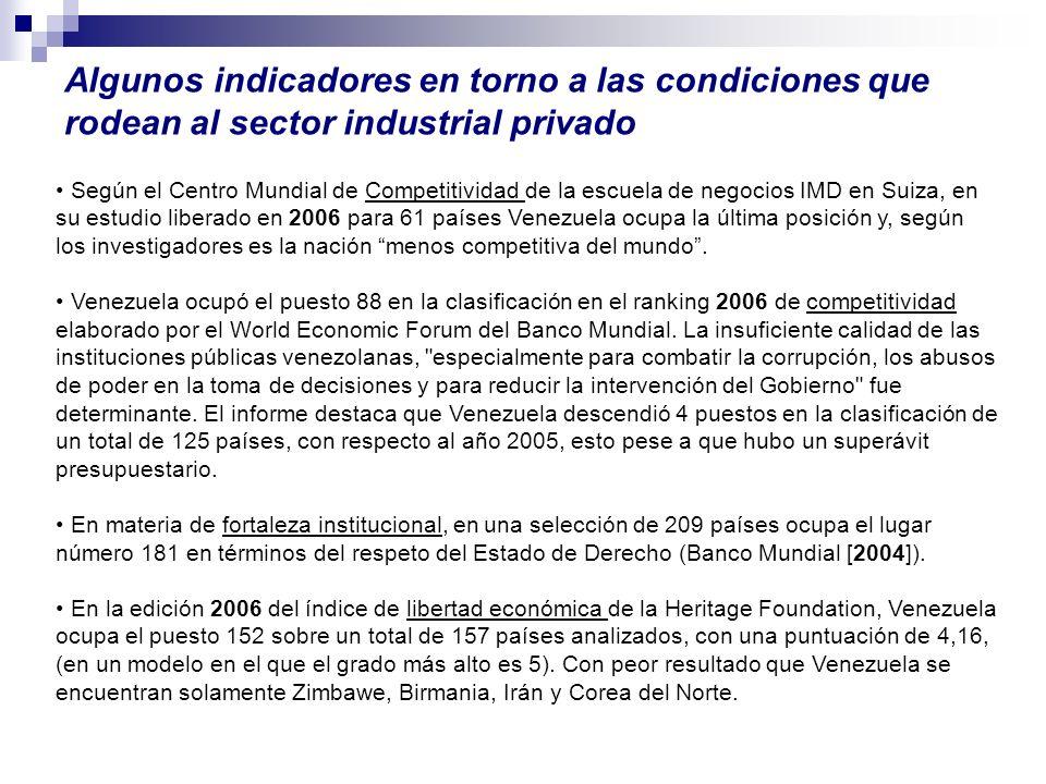 Según el Centro Mundial de Competitividad de la escuela de negocios IMD en Suiza, en su estudio liberado en 2006 para 61 países Venezuela ocupa la últ