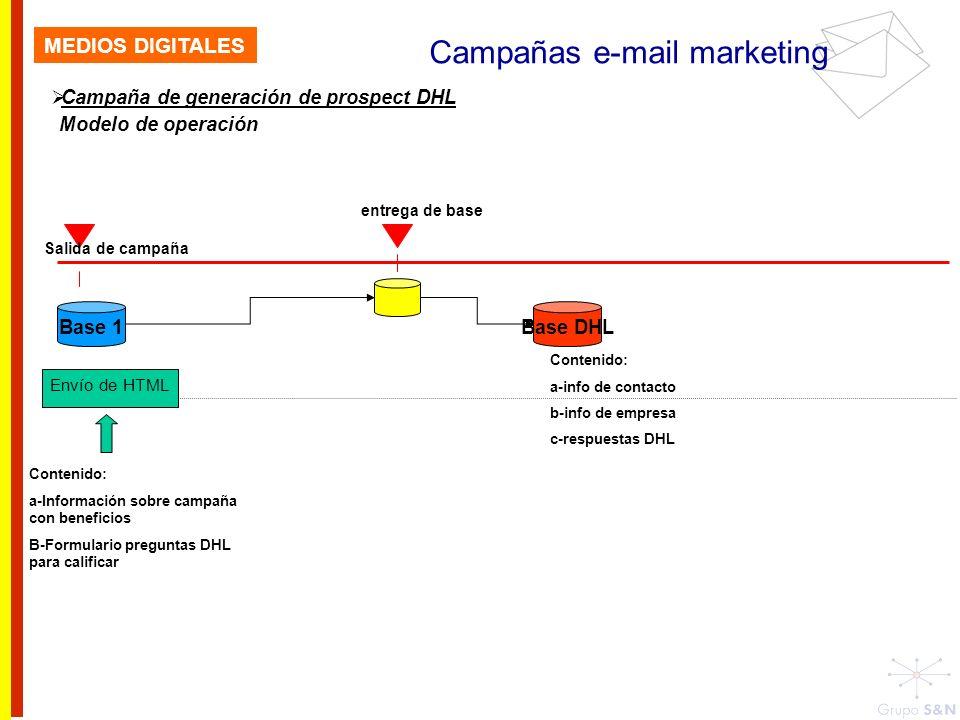 MEDIOS DIGITALES Campañas e-mail marketing Campaña de generación de prospect DHL 1- Modelo de operación Base 1 Salida de campaña entrega de base Base