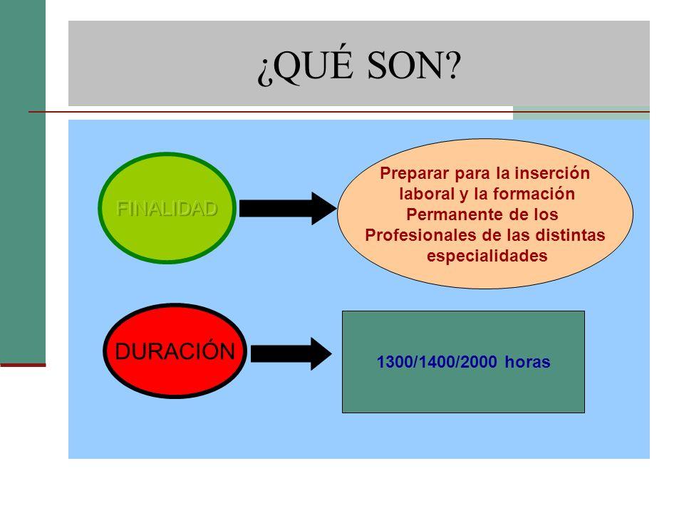 ¿QUÉ SON? Preparar para la inserción laboral y la formación Permanente de los Profesionales de las distintas especialidades DURACIÓN 1300/1400/2000 ho