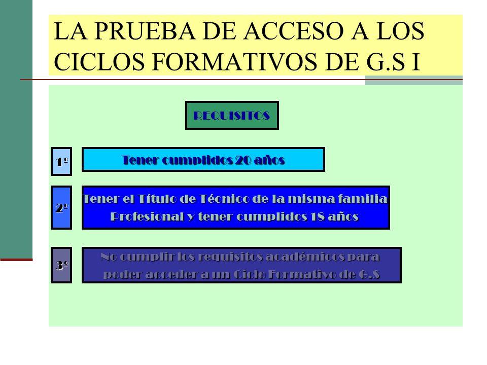 LA PRUEBA DE ACCESO A LOS CICLOS FORMATIVOS DE G.S II PARTES DE LA PRUEBA PARTE GENERAL PARTE ESPECÍFICA 1.Un comentario de texto : Histórico Económico, político.