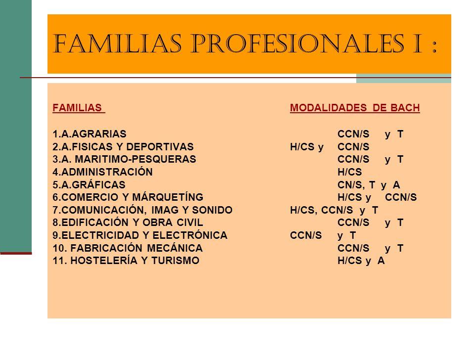 FAMILIAS PROFESIONALES I : FAMILIASMODALIDADES DE BACH 1.A.AGRARIASCCN/Sy T 2.A.FISICAS Y DEPORTIVASH/CS yCCN/S 3.A. MARITIMO-PESQUERASCCN/Sy T 4.ADMI