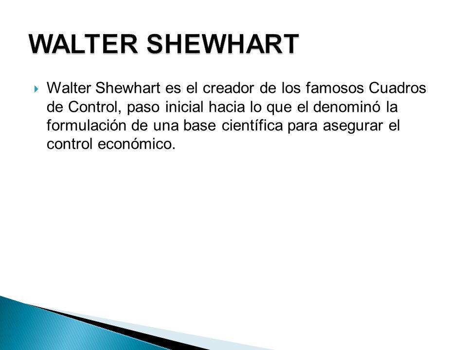 Walter Shewhart es el creador de los famosos Cuadros de Control, paso inicial hacia lo que el denominó la formulación de una base científica para aseg