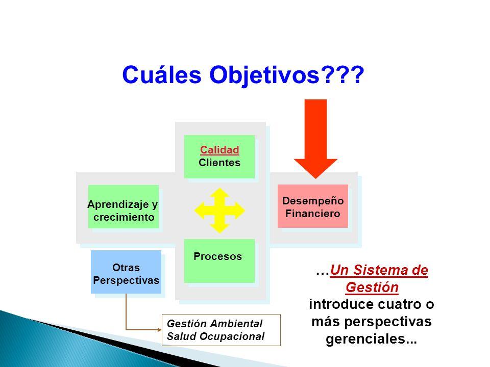 …Un Sistema de Gestión introduce cuatro o más perspectivas gerenciales... Cuáles Objetivos??? Procesos Calidad Clientes Aprendizaje y crecimiento Dese