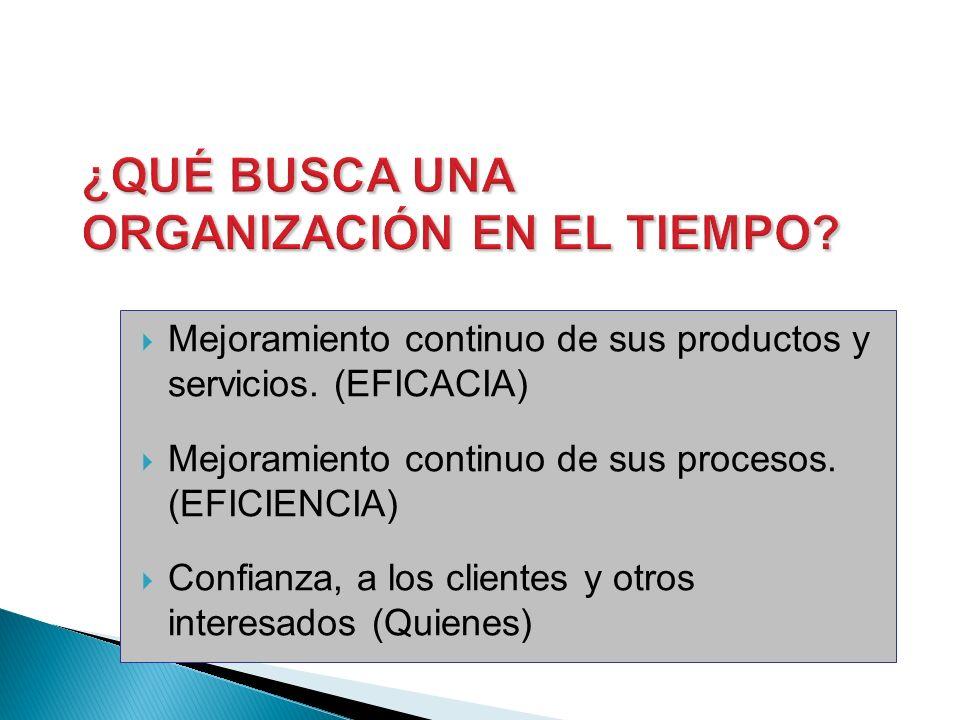 Mejoramiento continuo de sus productos y servicios. (EFICACIA) Mejoramiento continuo de sus procesos. (EFICIENCIA) Confianza, a los clientes y otros i